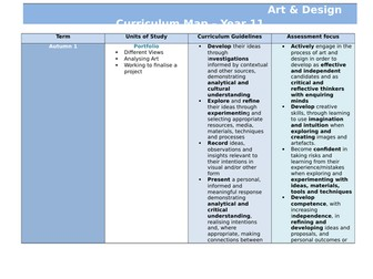 Curriculum Map for year 11 GCSE Art and Design