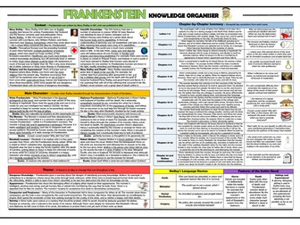 Frankenstein Knowledge Organiser/ Revision Mat!