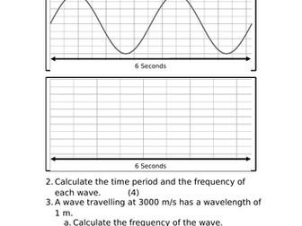 Wave Calculations