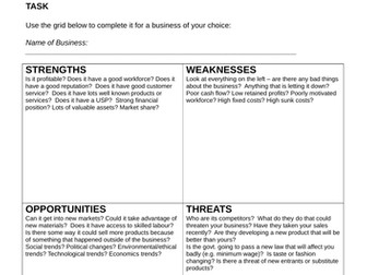 SWOT Analysis: A Level Business