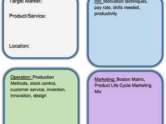Application in Business: A Level Business; GCSE Business