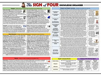 The Sign of Four Knowledge Organiser/ Revision Mat!