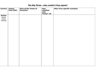 AQA (9-1) GCSE History - Conflict and Tension 1918-39  - Lesson 3, 4 5 Treaty of Versailles fair?