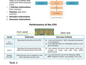 GCSE Computer Science OCR 9-1