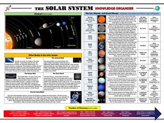 KS2 Solar System Knowledge Organiser!