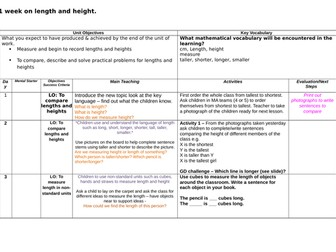 White Rose Y1  Length and Height week of lessons