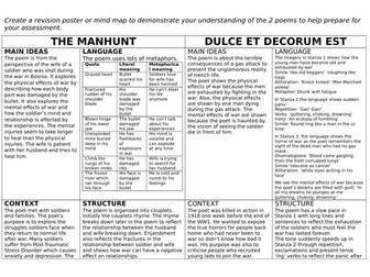 How to compare Dulce et Decorum Est and The Manhunt for EDUQAS 9-1