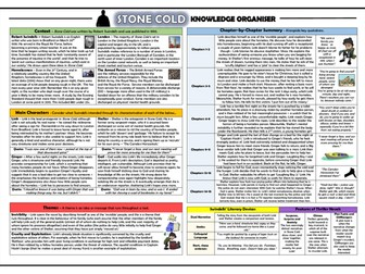 Stone Cold Knowledge Organiser/ Revision Mat!
