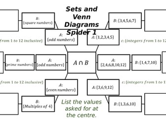 Sets and Venn Diagrams Spiders