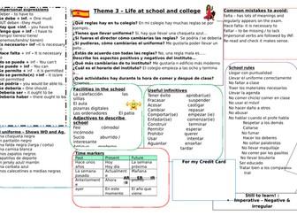 GCSE Spanish AQA - Theme 3 - Unit 10 - Life at school and college