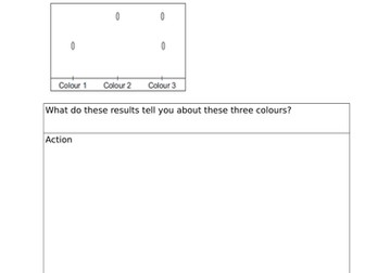 GCSE Chemistry Required Practical Starters
