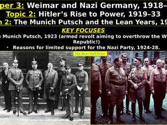 Edexcel Weimar & Nazi Germany, Topic 2: Hitler's Rise to Power, L2: Munich Putsch and the Lean Years