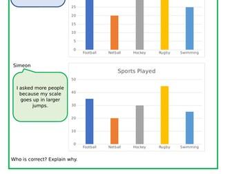Statistics, Spring Block 3, Year 3 by jennywren83 ...
