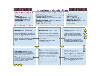 Year 1 PE - Invasion Games (Hands)
