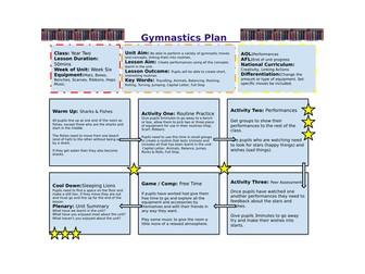 Year 2  - Gymnastics Unit of Work