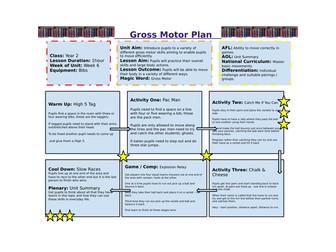 Year 2 PE - Gross Motor Skills Unit