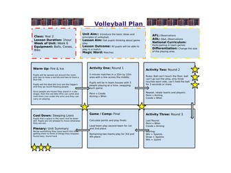 Year 2 - Volleyball Unit