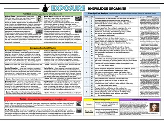 Exposure - Wilfred Owen - Knowledge Organiser/ Revision Mat!