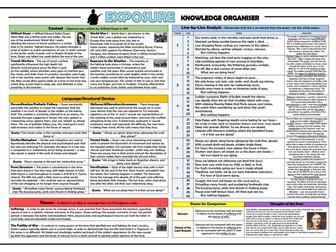 Exposure - Wilfred Owen - Knowledge Organiser/ Revision Mat!
