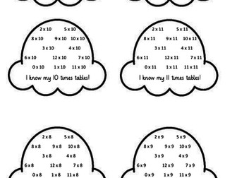 Times Tables Ice Cream