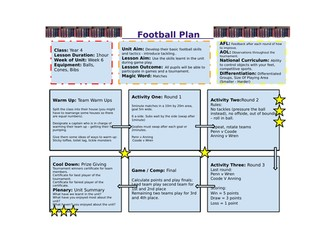 Year 4 Football Unit of Work