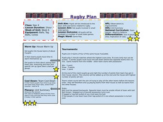 Year 4 Rugby Unit of Work