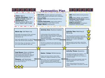 Year 5/6 Gymnastics Unit of Work