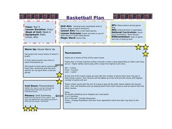 Year 5/6 Basketball Unit of Work