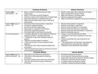 Religious Studies AQA 9-1 Exam Questions - Christian Beliefs & Practices / Islamic Beliefs & Practic