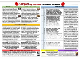 Poppies - Jane Weir - Knowledge Organiser/ Revision Mat!