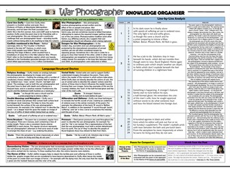 War Photographer - Carol Ann Duffy - Knowledge Organiser/ Revision Mat!