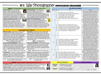 War Photographer - Carol Ann Duffy - Knowledge Organiser/ Revision Mat!