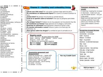 GCSE Spanish AQA Theme 2  - Healthy and Unhealthy living - Knowledge Organiser