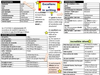 """GCSE Spanish """"Excellence in writing"""" mat"""