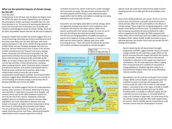 Changing Climate - Why is climate change an issue for the UK?