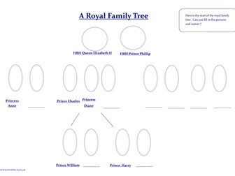 Royal Wedding Bundle Of Fun Activities And Investigations By Kliddy