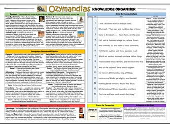 Ozymandias Knowledge Organiser/ Revision Mat!