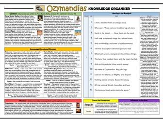 Ozymandias Knowledge Organiser/ Revision Mat!
