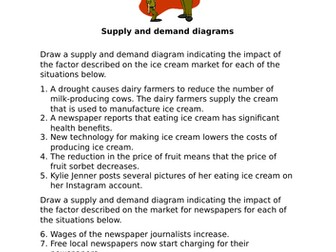 Edexcel AS Business 10 practice supply and demand diagram questions