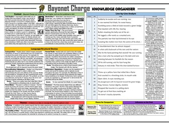 Bayonet Charge Knowledge Organiser/ Revision Mat!