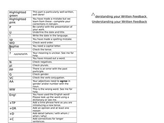 CPD Peer assessment and written feedback