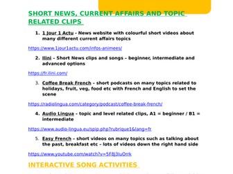 6 Useful French GCSE Listening Websites