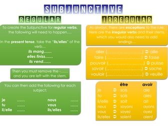 Subjunctive - GCSE French