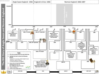 GCSE 9-1: The Big Story of Anglo Saxon and Norman England Revision Activity