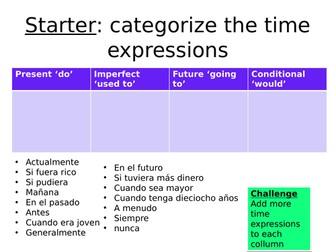 New GCSE Spanish - Writing/Speaking skills - 4 tense formulas for the Grade 5!
