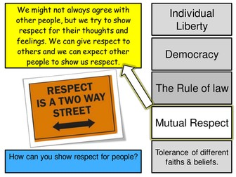 Tutor Time Activity: British Values- Mutual Respect