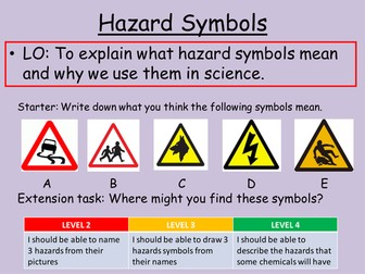 Hazard symbols and lab safety
