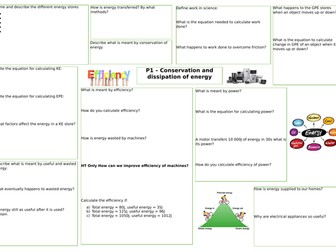 Physics combined science trilogy revision mats