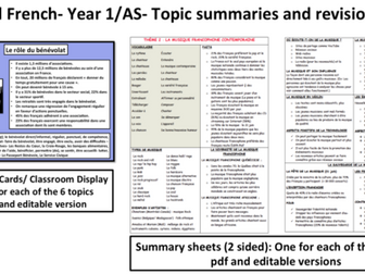 Revision/ summary sheets/cheat sheets/ Year 1/AS topics- A Level French