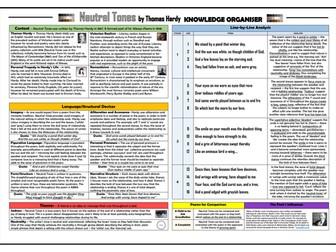 Neutral Tones - Thomas Hardy - Knowledge Organiser/ Revision Mat!